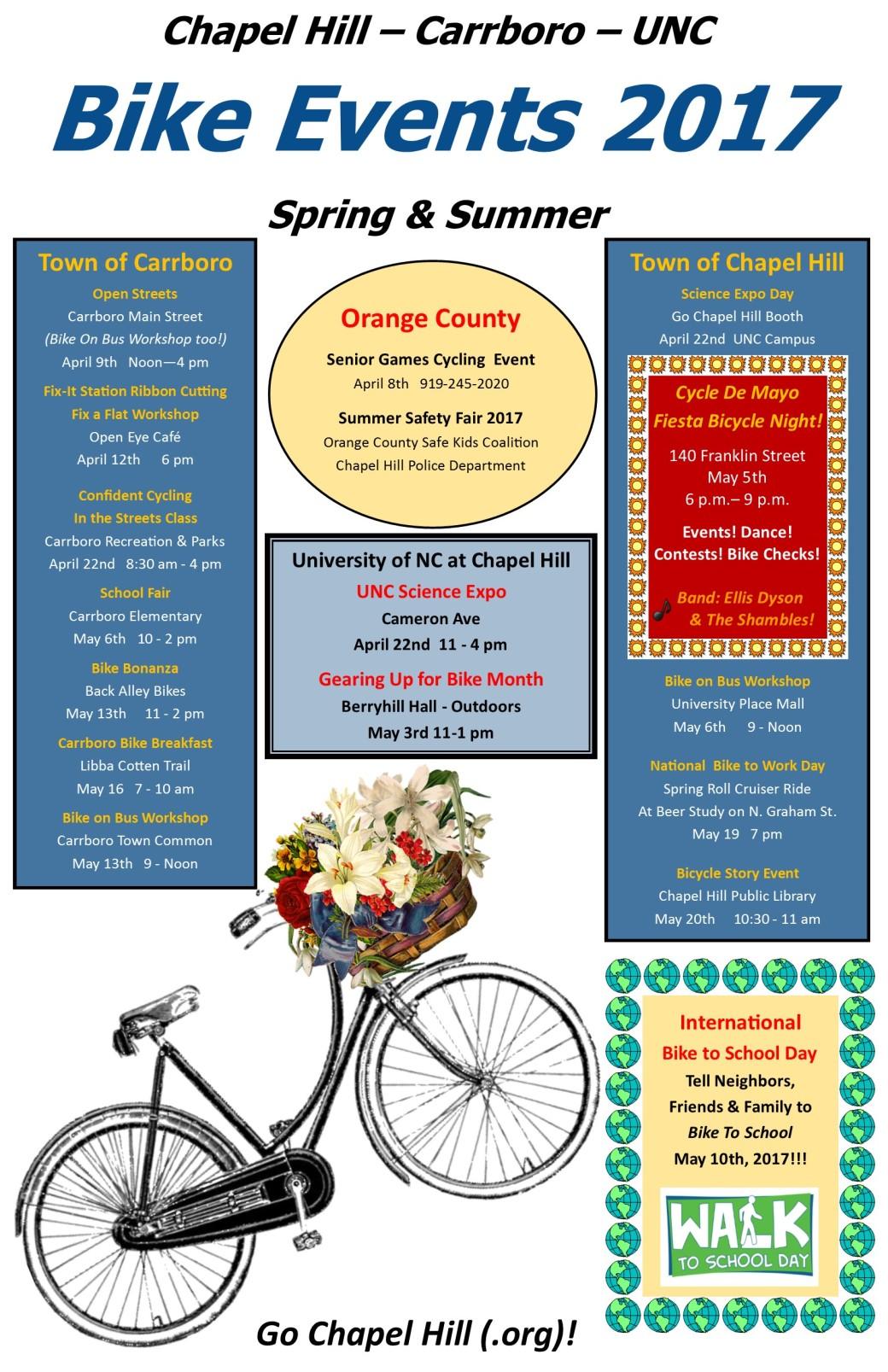 Bike Poster 2017