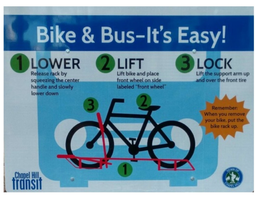 Bike & Bus Sign